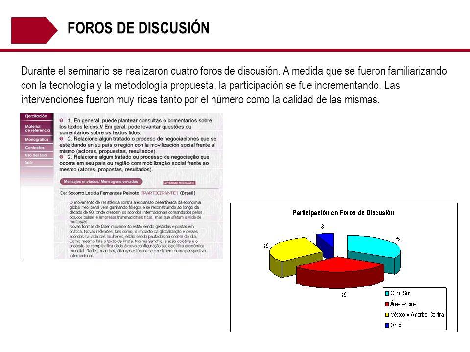 FOROS DE DISCUSIÓN