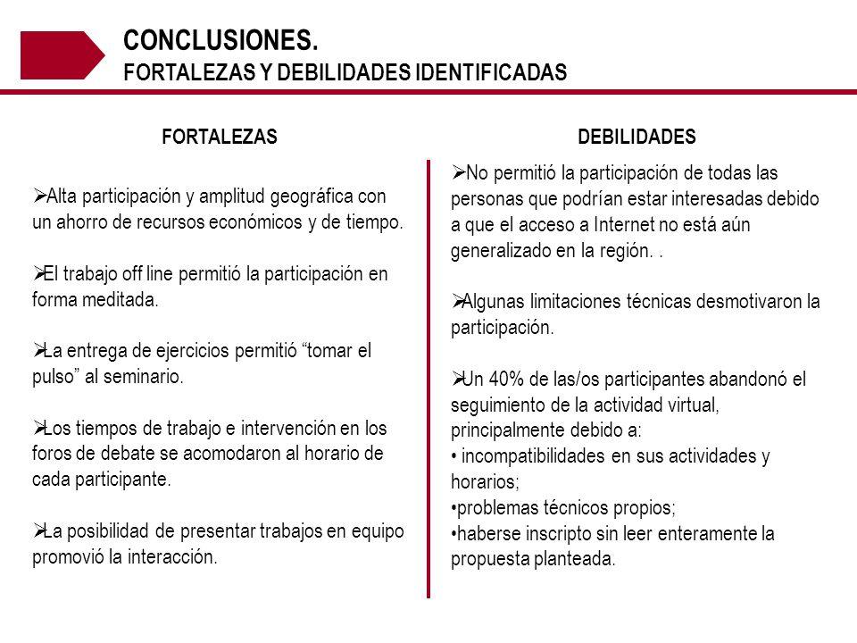 CONCLUSIONES. FORTALEZAS Y DEBILIDADES IDENTIFICADAS FORTALEZAS