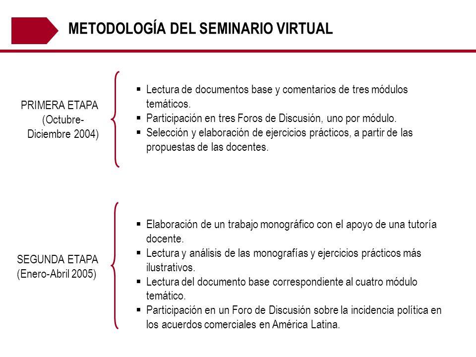 METODOLOGÍA DEL SEMINARIO VIRTUAL