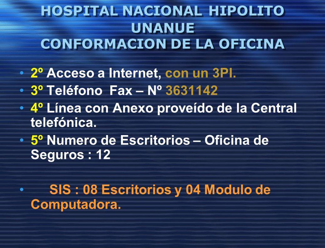 HOSPITAL NACIONAL HIPOLITO UNANUE CONFORMACION DE LA OFICINA