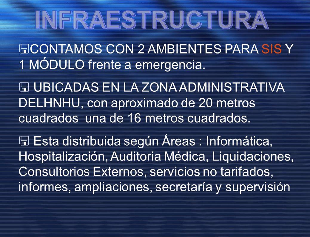 INFRAESTRUCTURA CONTAMOS CON 2 AMBIENTES PARA SIS Y 1 MÓDULO frente a emergencia.