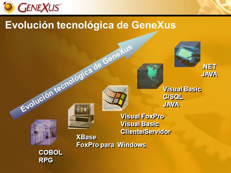 Evolución tecnológica de GeneXus
