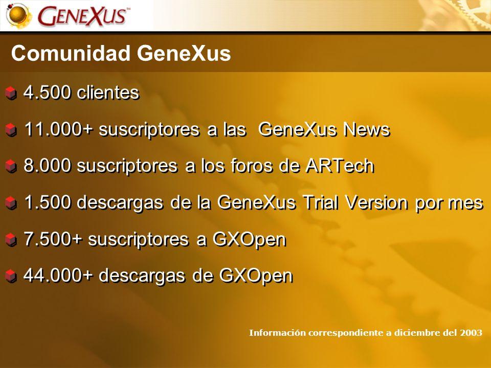 Comunidad GeneXus 4.500 clientes