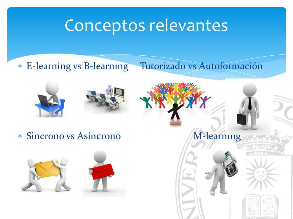 Conceptos relevantes E-learning vs B-learning Tutorizado vs Autoformación.