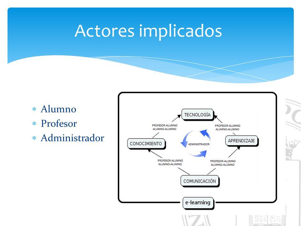 Actores implicados Alumno Profesor Administrador