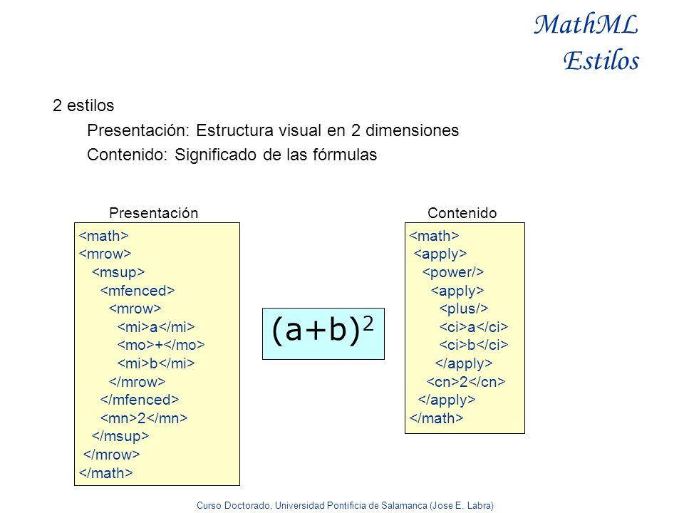 MathML Estilos (a+b)2 2 estilos