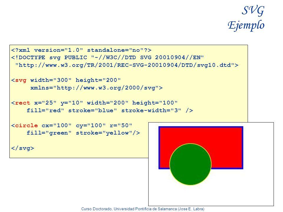 SVG Ejemplo < xml version= 1.0 standalone= no >