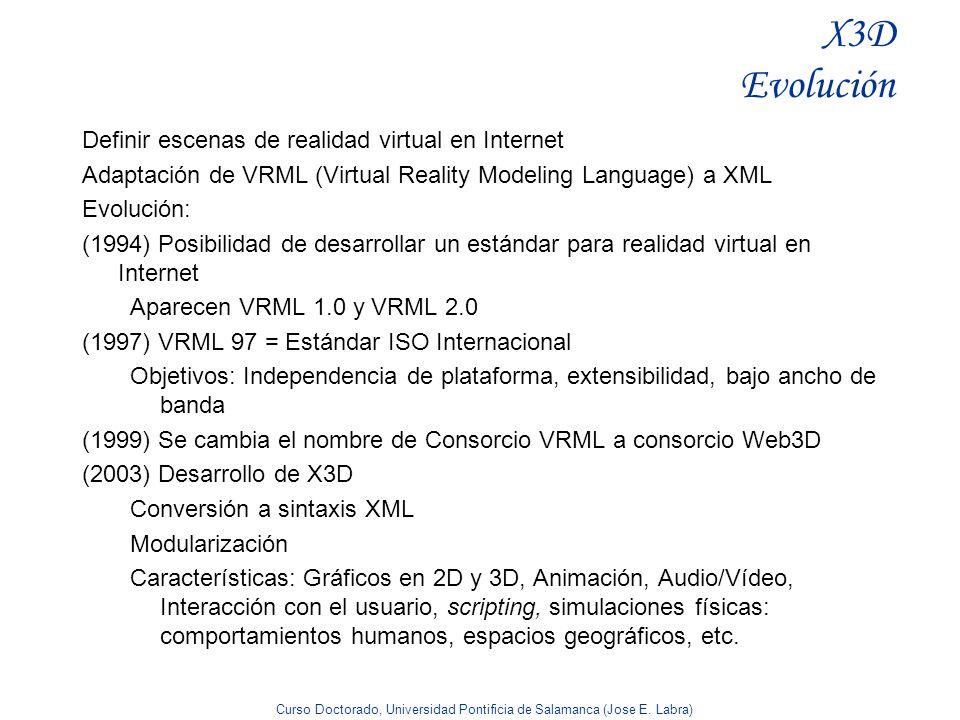 X3D Evolución Definir escenas de realidad virtual en Internet