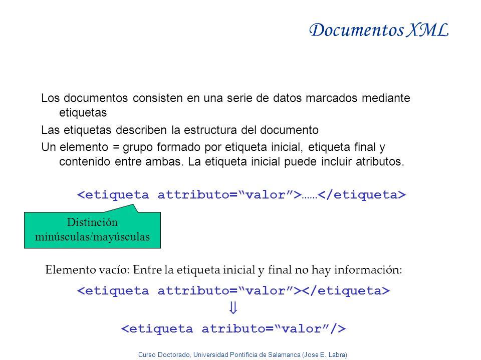 Documentos XML <etiqueta attributo= valor >……</etiqueta>