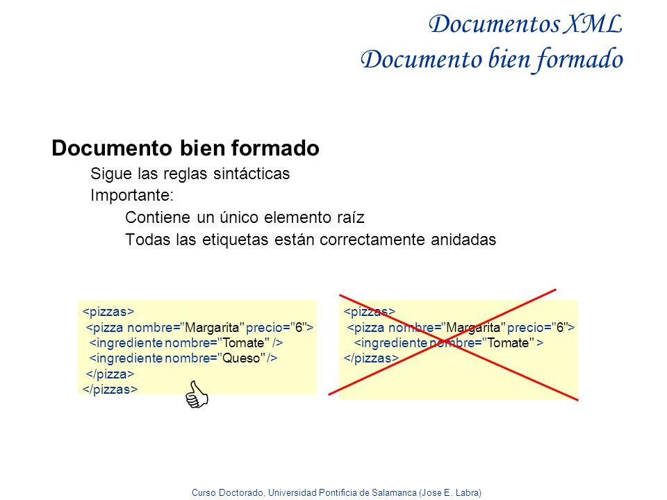 Documentos XML Documento bien formado