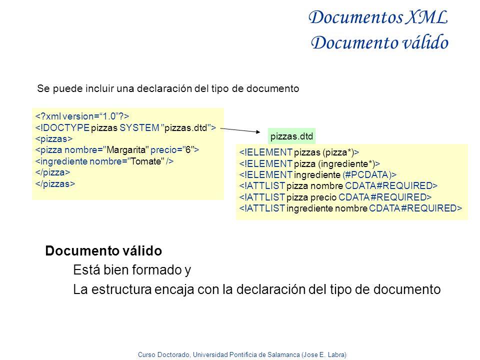 Documentos XML Documento válido