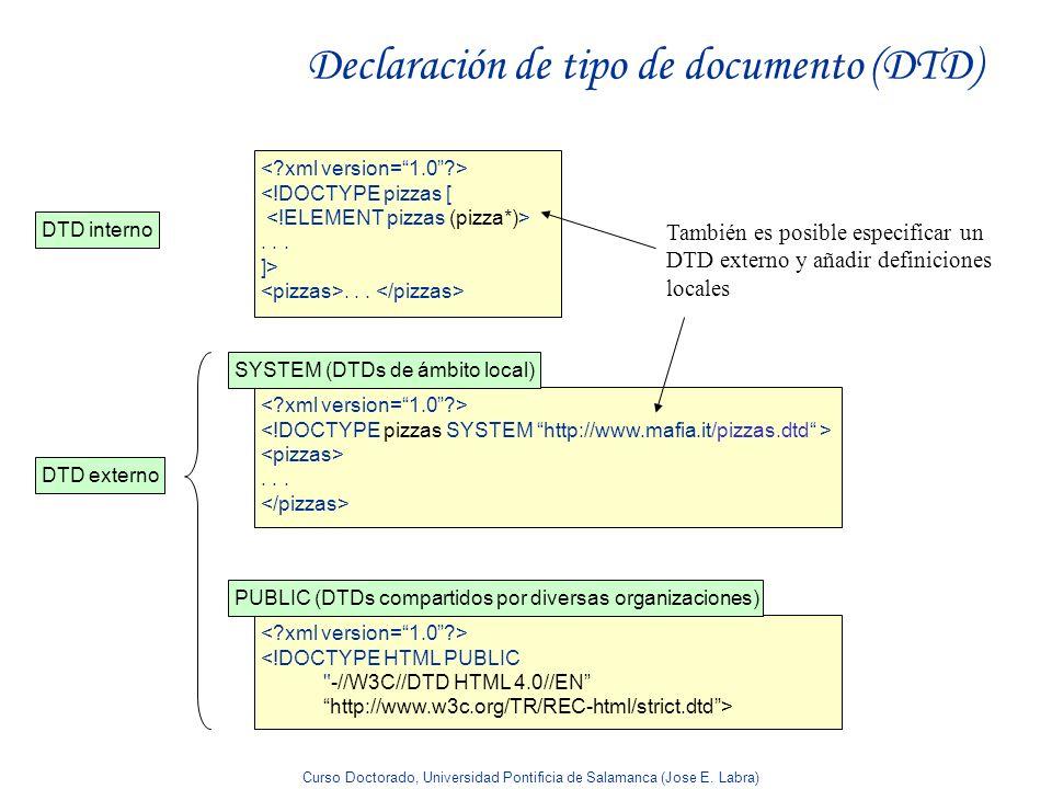 Declaración de tipo de documento (DTD)