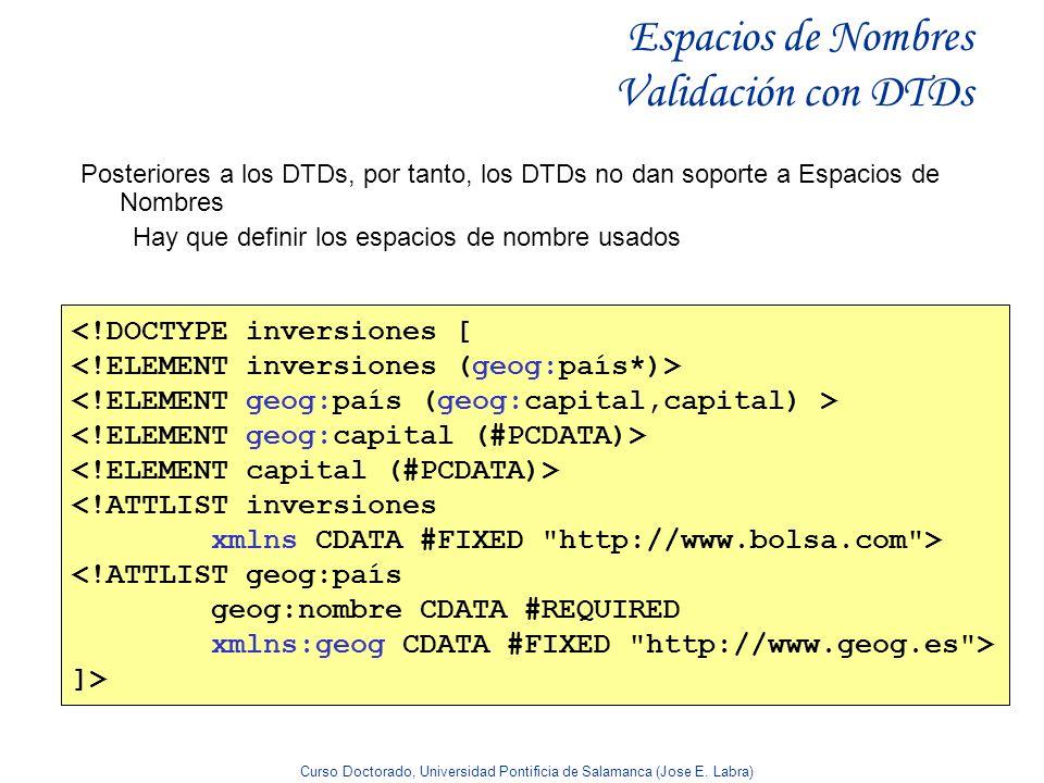 Espacios de Nombres Validación con DTDs