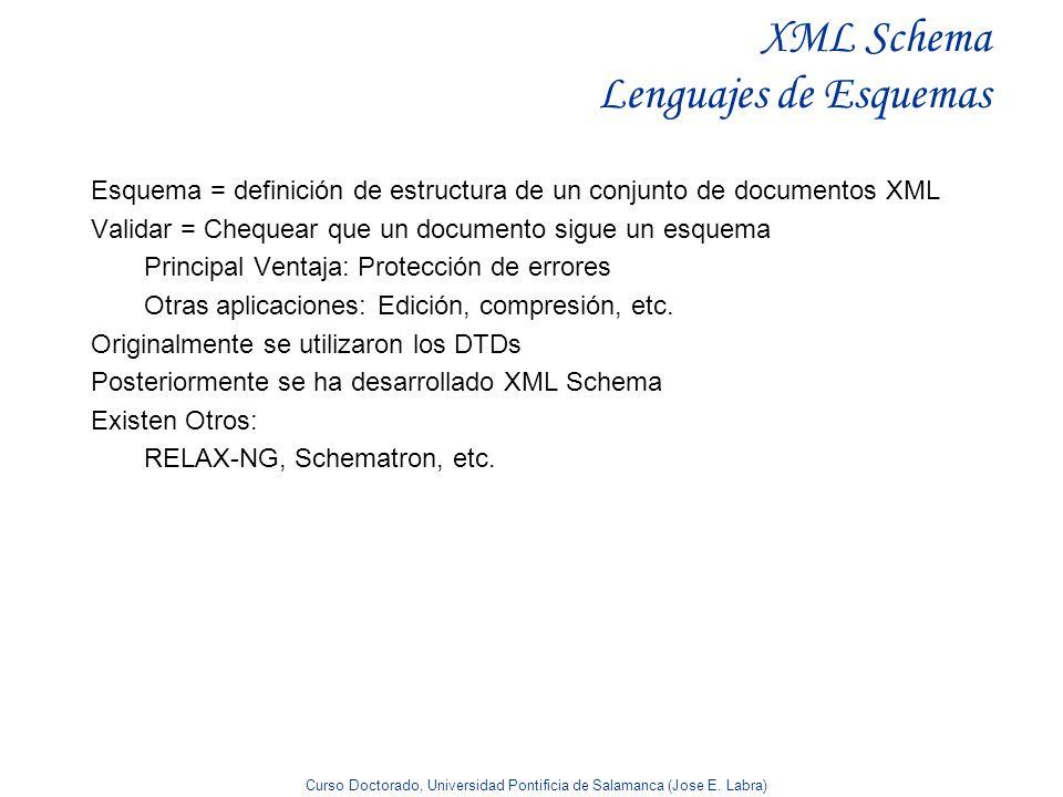 XML Schema Lenguajes de Esquemas