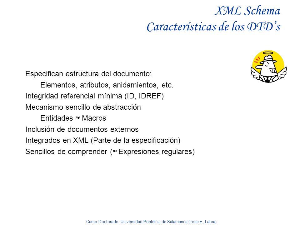 XML Schema Características de los DTD's