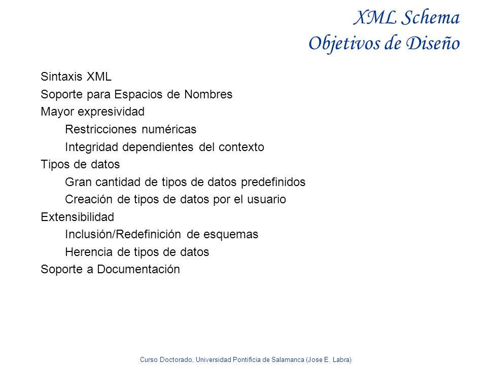XML Schema Objetivos de Diseño