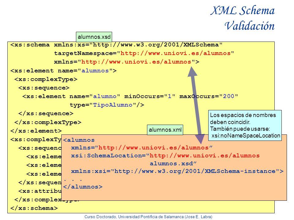 XML Schema Validaciónalumnos.xsd. <xs:schema xmlns:xs= http://www.w3.org/2001/XMLSchema targetNamespace= http://www.uniovi.es/alumnos