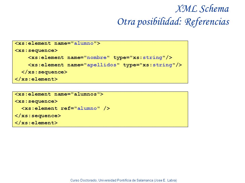 XML Schema Otra posibilidad: Referencias