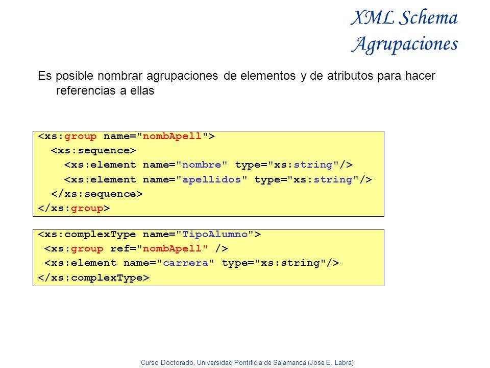XML Schema Agrupaciones