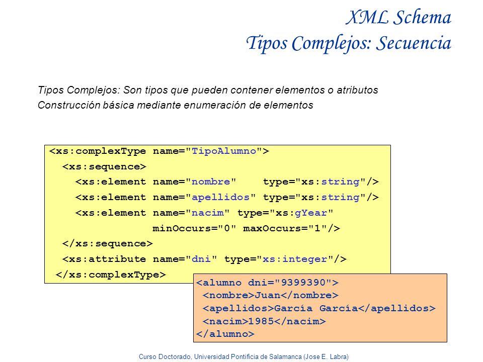 XML Schema Tipos Complejos: Secuencia