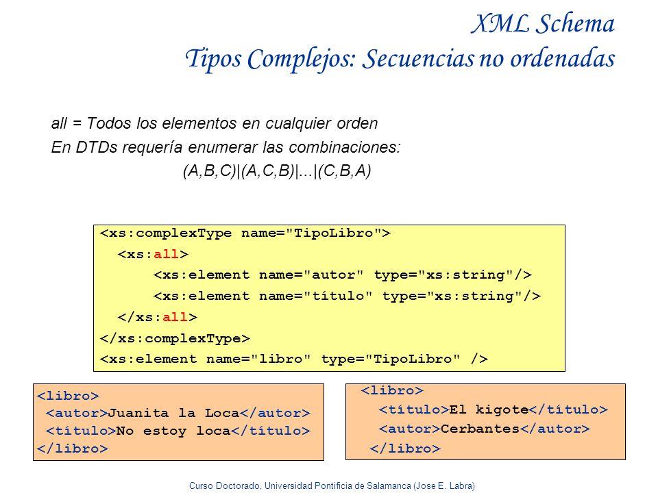 XML Schema Tipos Complejos: Secuencias no ordenadas