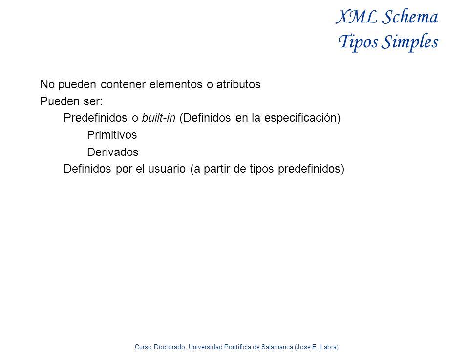 XML Schema Tipos Simples
