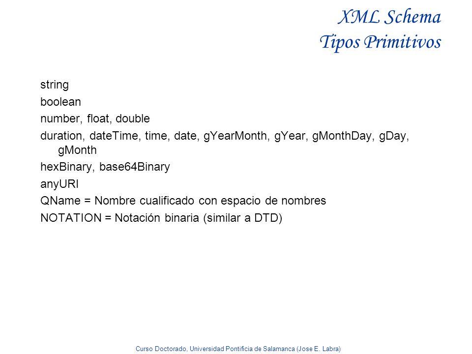 XML Schema Tipos Primitivos