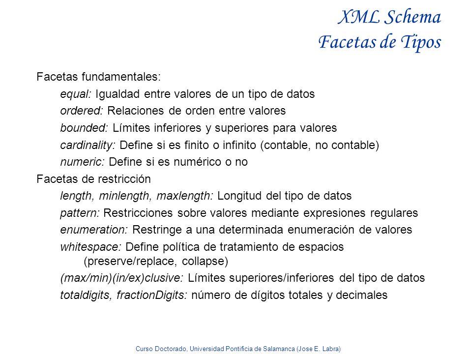 XML Schema Facetas de Tipos