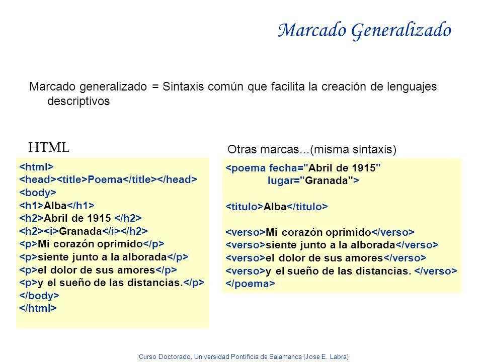 Marcado Generalizado HTML