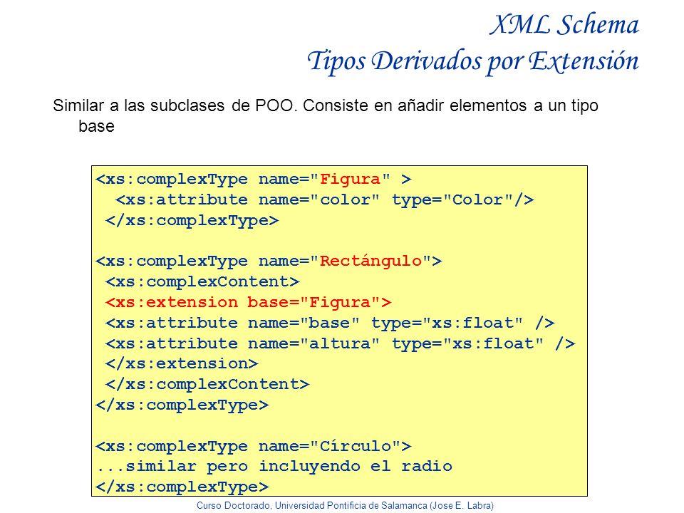 XML Schema Tipos Derivados por Extensión