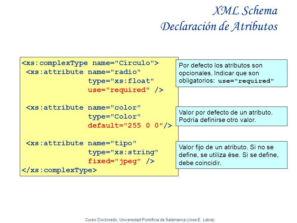 XML Schema Declaración de Atributos