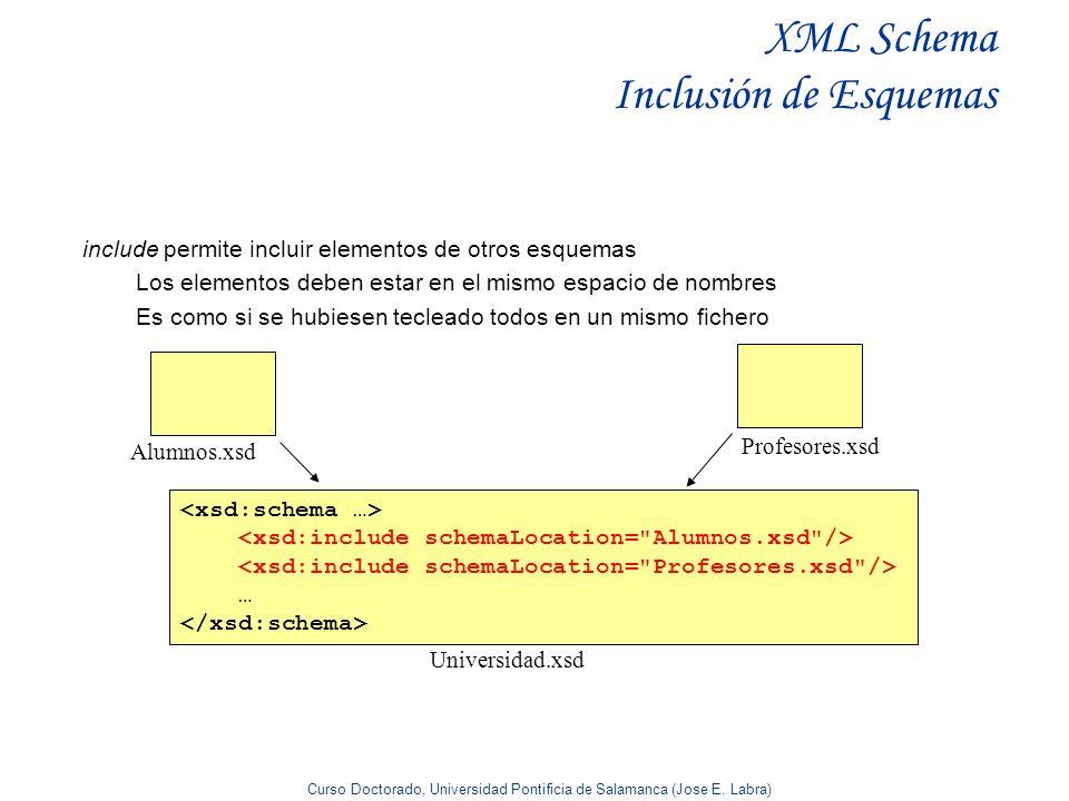 XML Schema Inclusión de Esquemas
