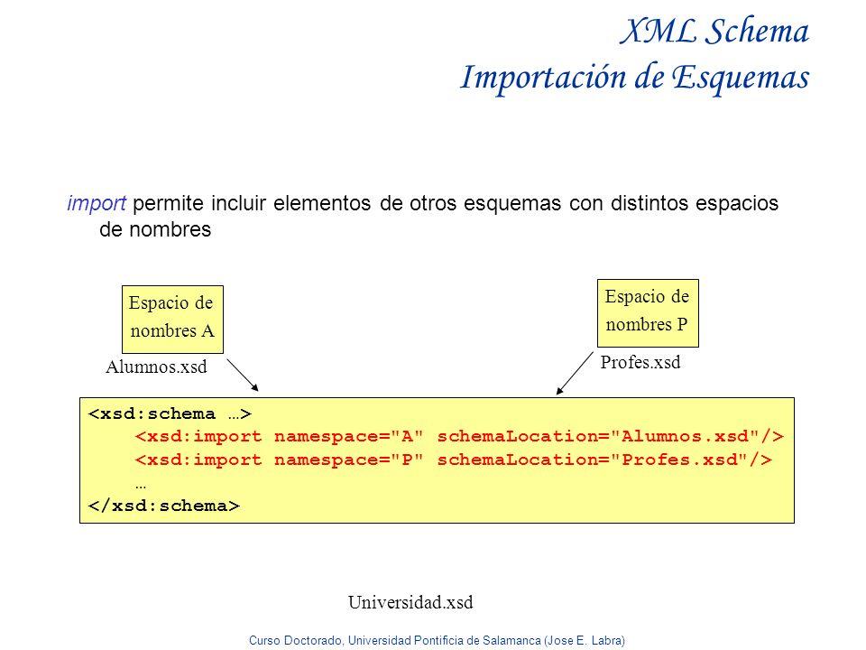 XML Schema Importación de Esquemas