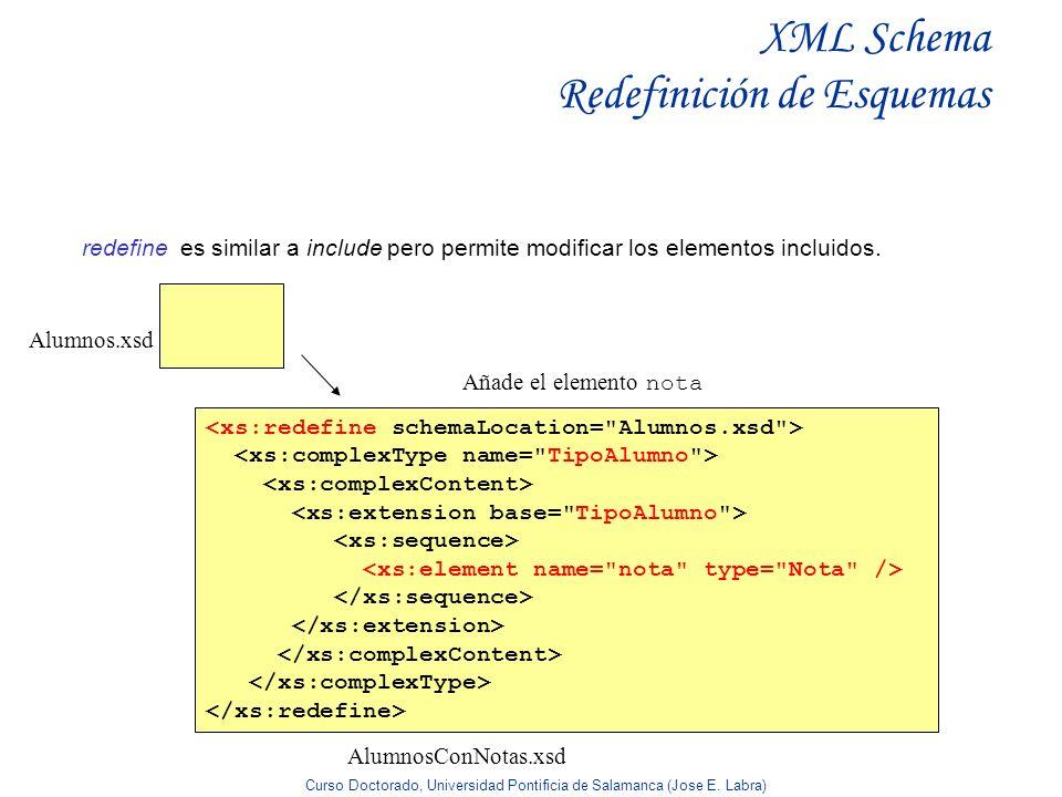 XML Schema Redefinición de Esquemas