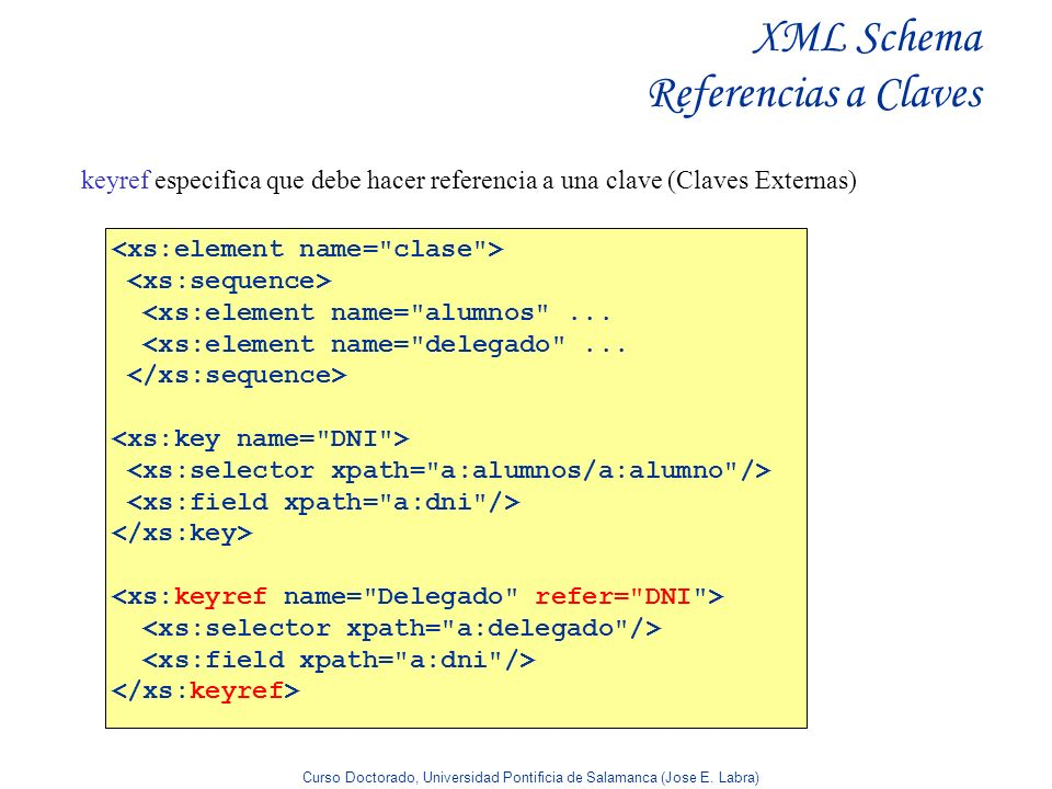 XML Schema Referencias a Claves