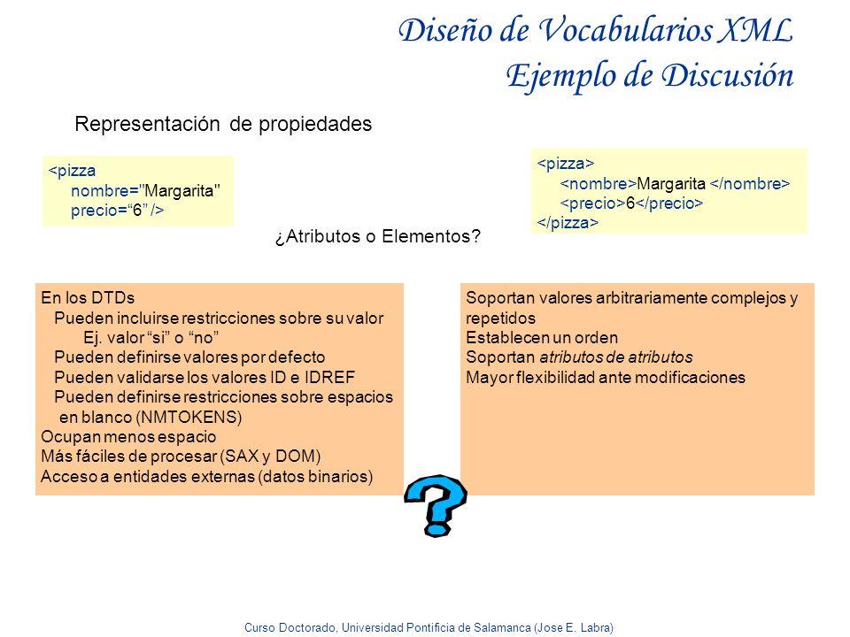 Diseño de Vocabularios XML Ejemplo de Discusión