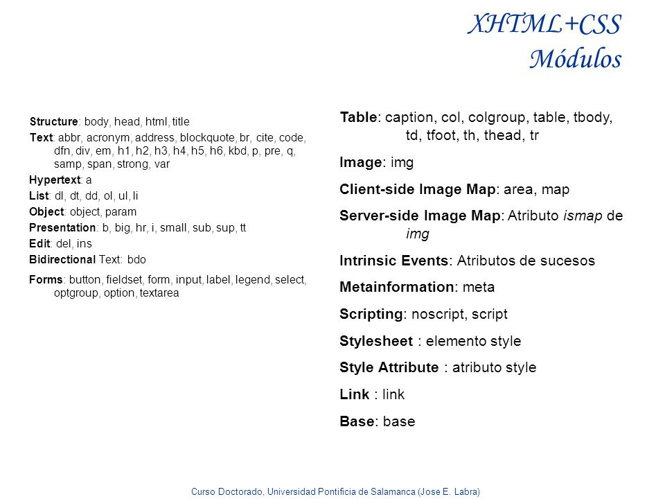XHTML+CSS MódulosTable: caption, col, colgroup, table, tbody, td, tfoot, th, thead, tr. Image: img.