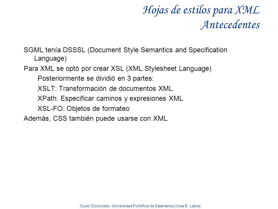 Hojas de estilos para XML Antecedentes