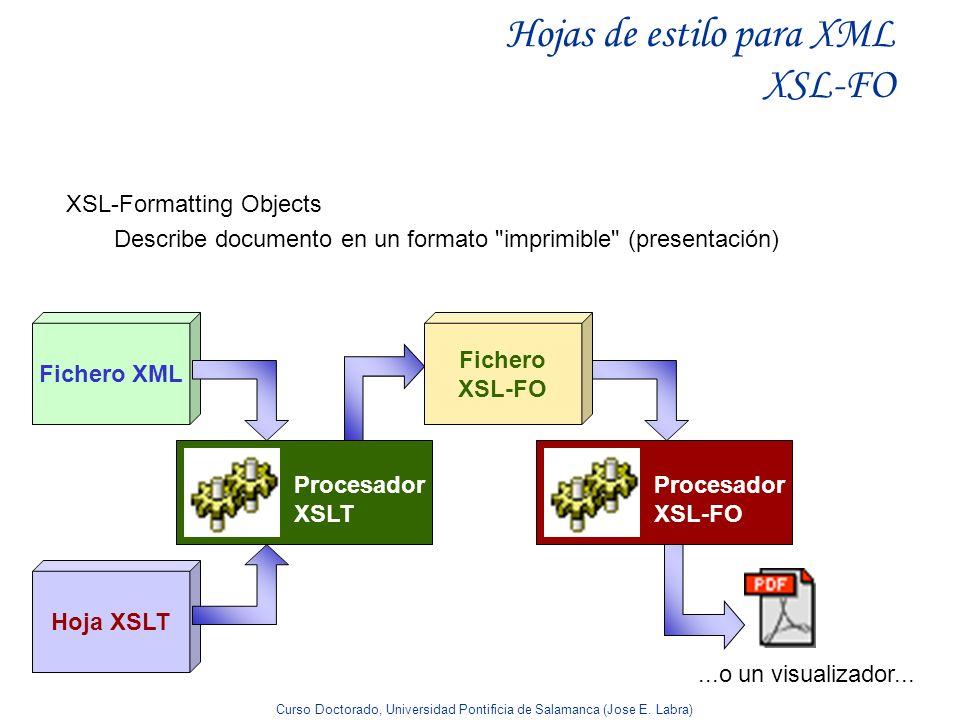 Hojas de estilo para XML XSL-FO