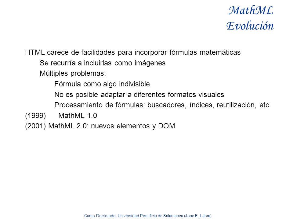 MathML Evolución HTML carece de facilidades para incorporar fórmulas matemáticas. Se recurría a incluirlas como imágenes.