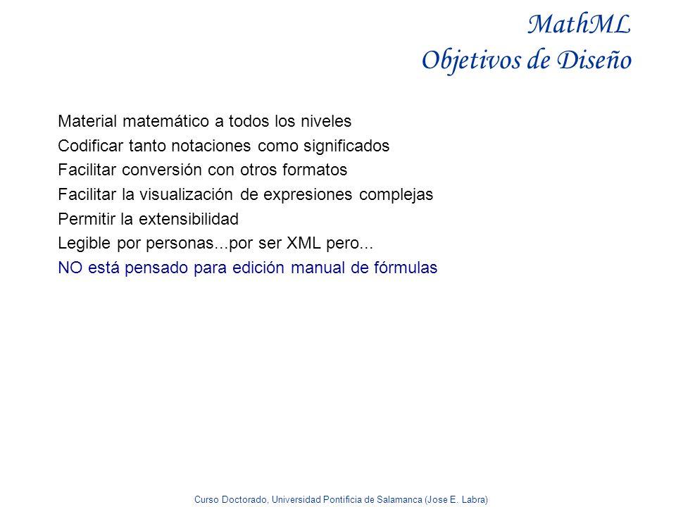 MathML Objetivos de Diseño