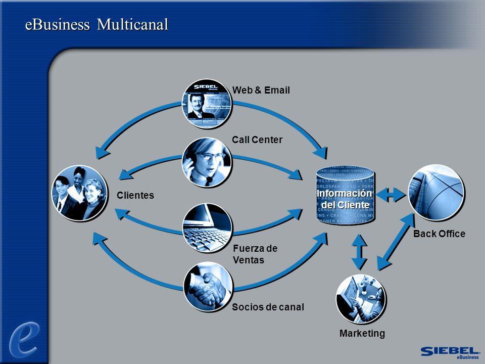 eBusiness Multicanal Web & Email Call Center Información Clientes