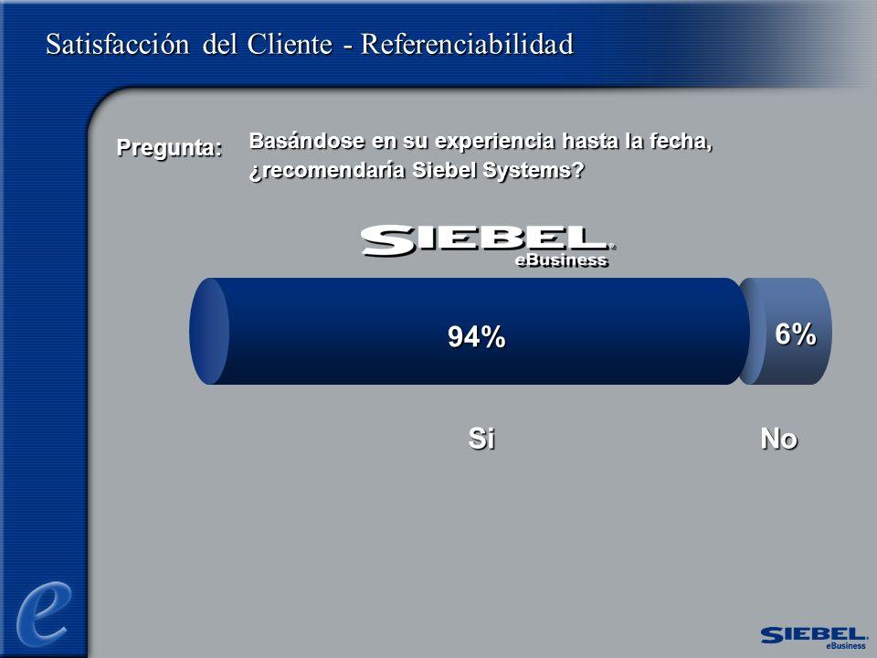 Satisfacción del Cliente - Referenciabilidad