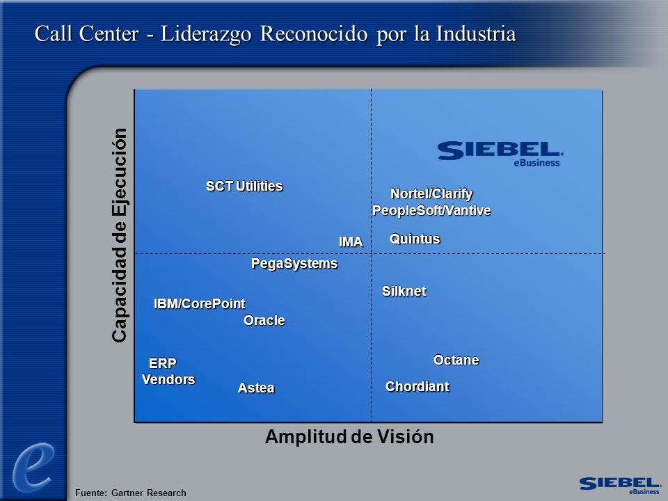 Call Center - Liderazgo Reconocido por la Industria