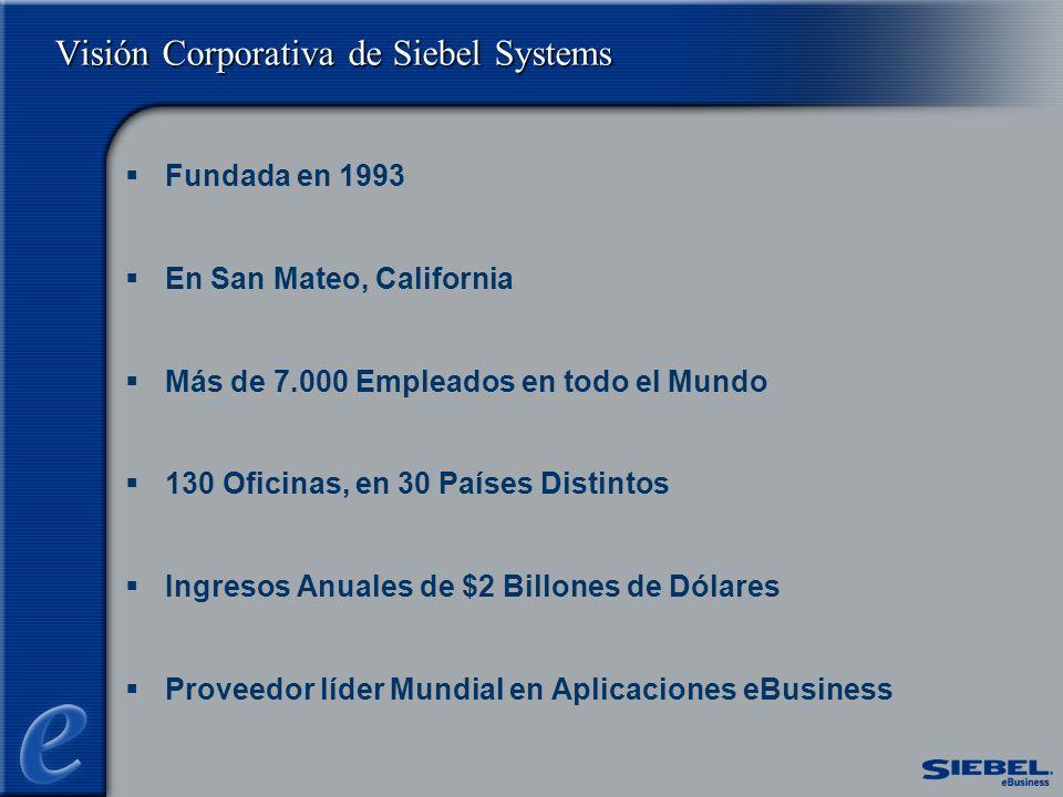 Visión Corporativa de Siebel Systems