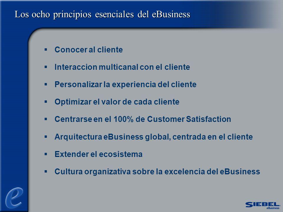 Los ocho principios esenciales del eBusiness