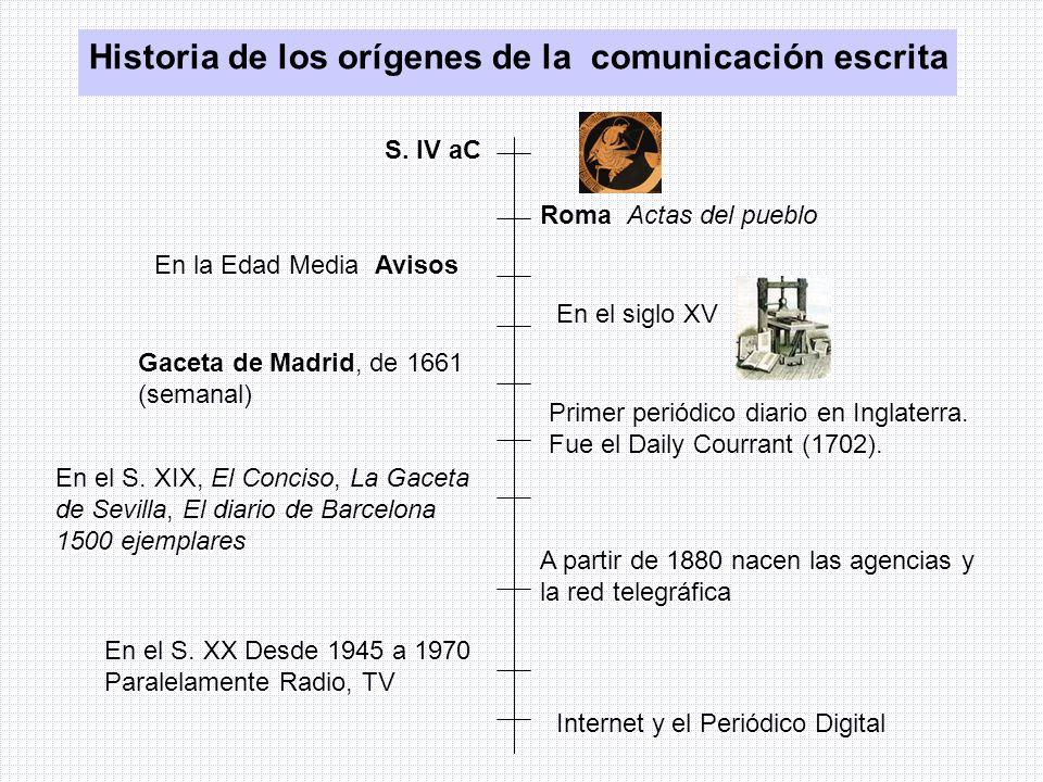 Historia de los orígenes de la comunicación escrita
