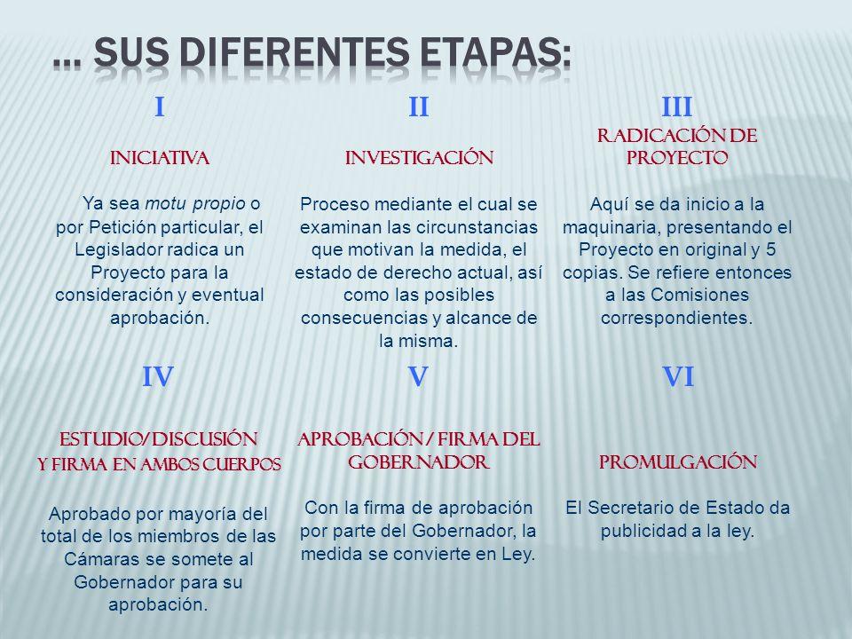 … sus diferentes etapas: