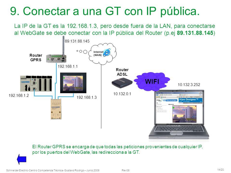 9. Conectar a una GT con IP pública.