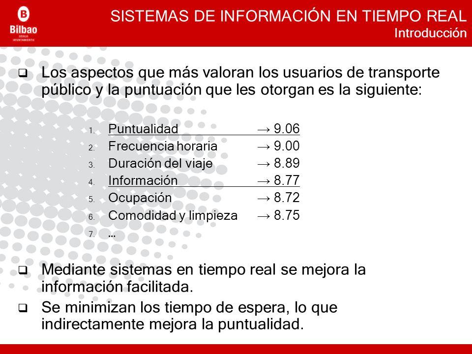 SISTEMAS DE INFORMACIÓN EN TIEMPO REAL Introducción